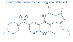 wirkung von sildenafil