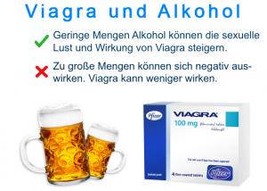viagra und alkohol
