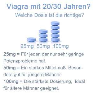 Wirkstoff viagra beipackzettel online how long does cialis side effects last